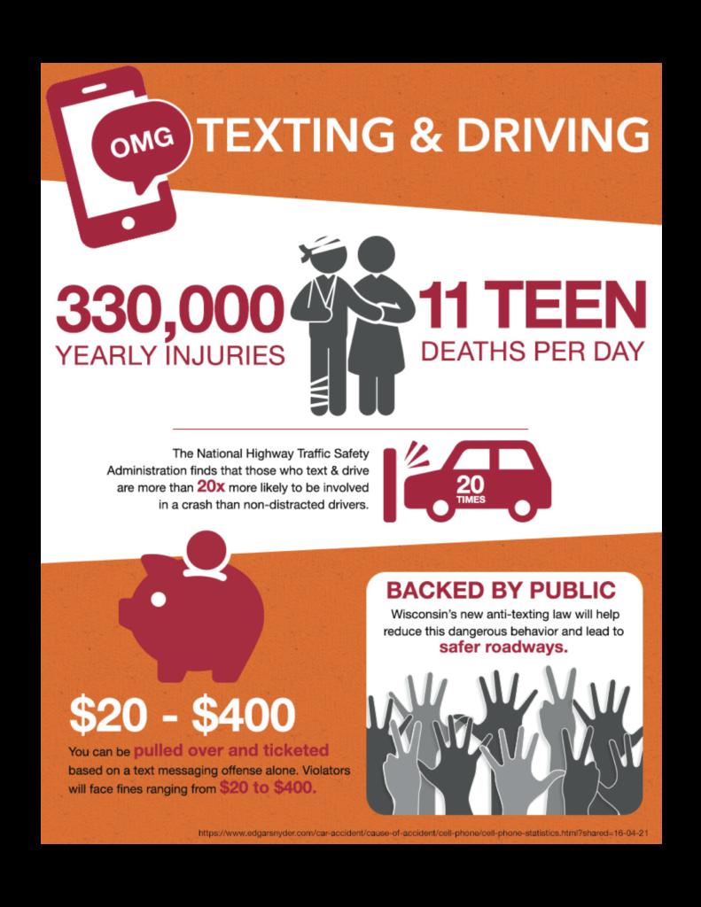 abel insurance_textingdriving